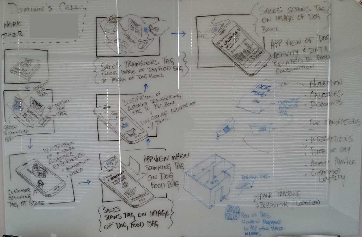 Whiteboard drawing of app demo storyboard for Sales