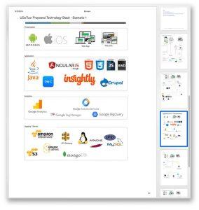 Technology roadmap document tech stack visual